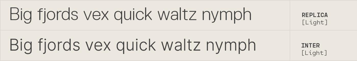 Inter free font alternative to Replica